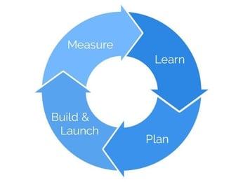 agile web.jpg