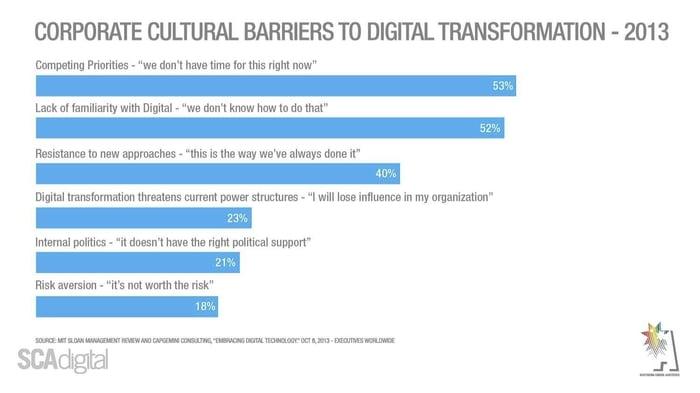 barriere comprensione digital.jpg