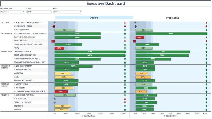 dashboard analytics.jpg