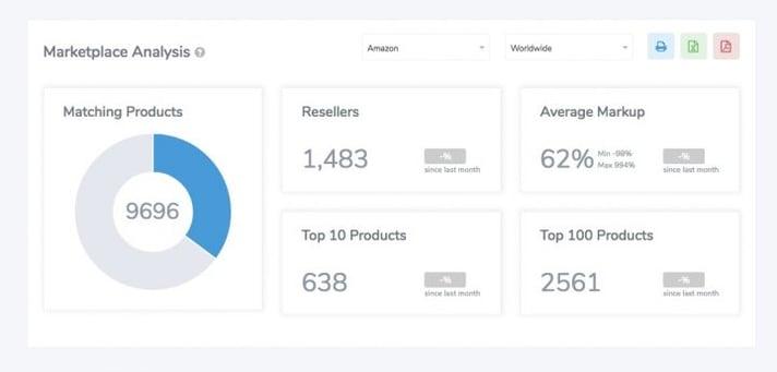 marketplace analysis.jpg