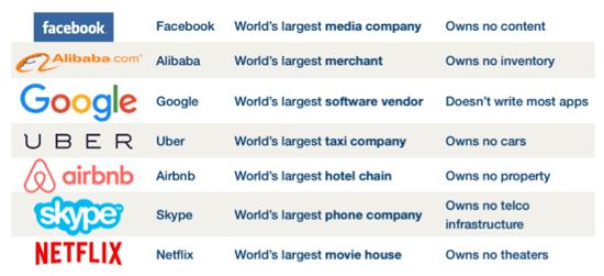 Grafico_major_companies
