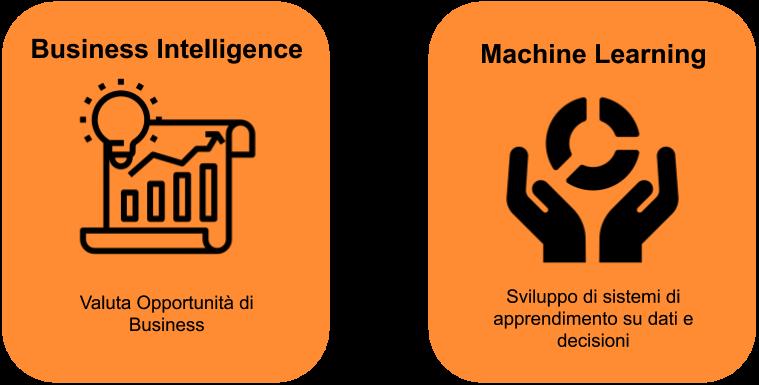 Immagine Articolo Gartner | Crux of Technology-1