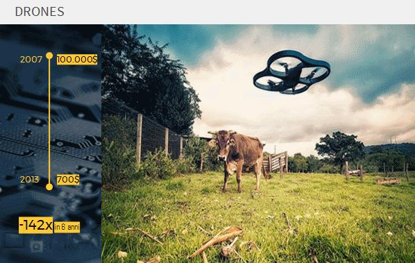 droni.png