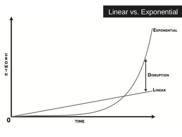 exponential organization.jpg
