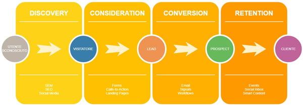 leadprospect.pdf