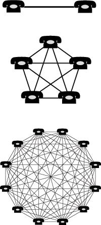 gli effetti di rete dei dati.png