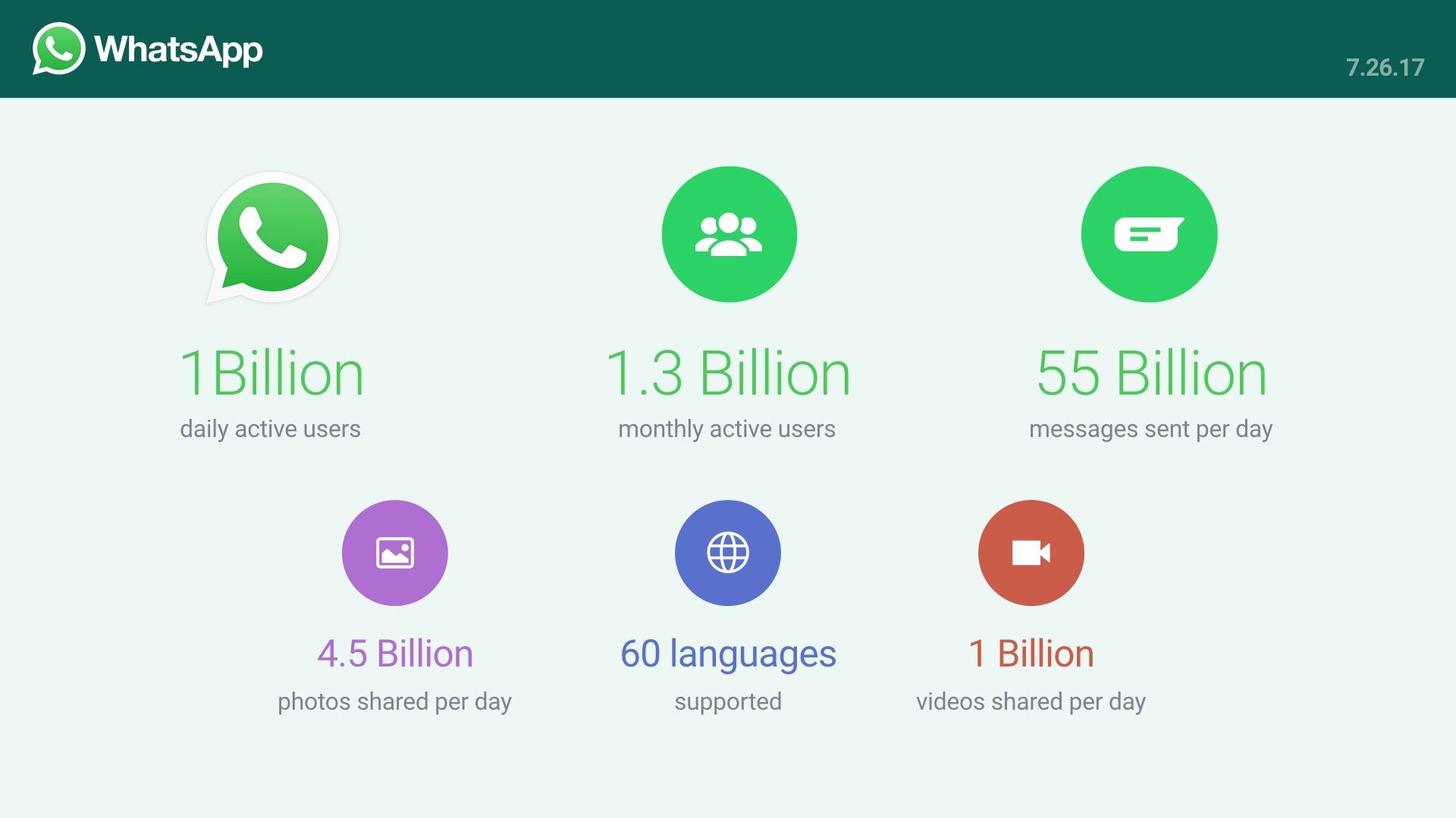 whatsapp marketing-1.jpeg